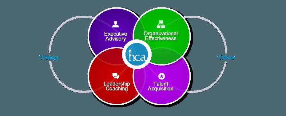 hca-capabilities-v3-v2